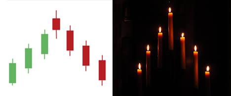 candlestick_pattern