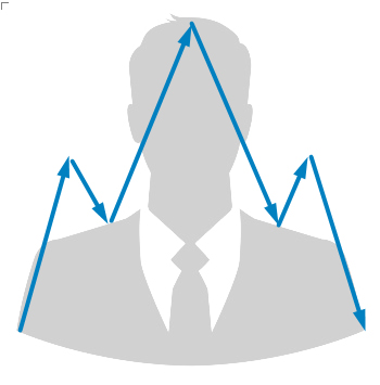 Head and shoulder formation crypto trading